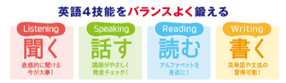 英語4技能をバランスよく鍛える